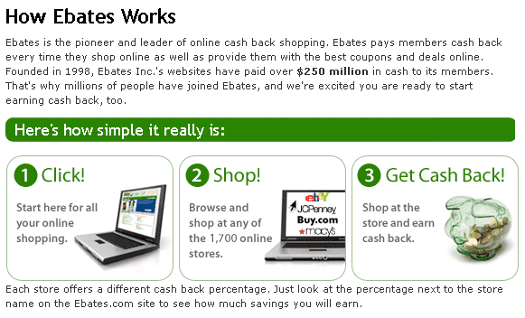 Does Ebates Work?