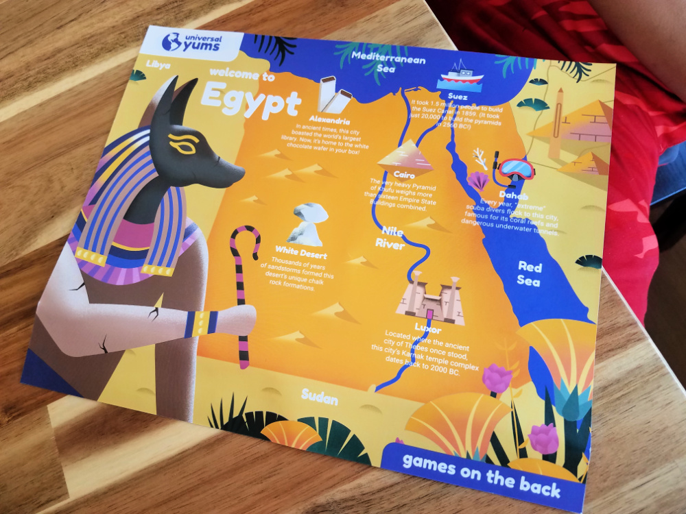 Universal Yums guide map from Egypt August 2020